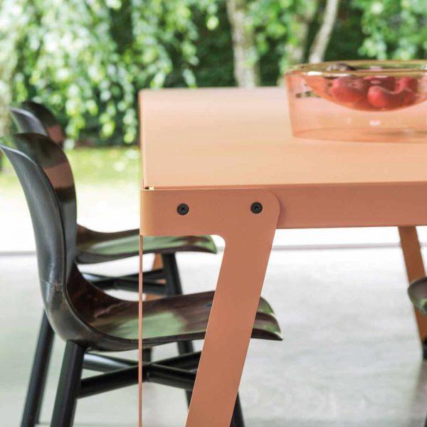 detail lloyd tafel functionals